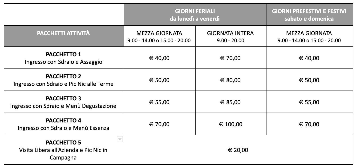 Tabella-Orari-Prezzi-Pacchetti-Ingresso-Terme-05:2020